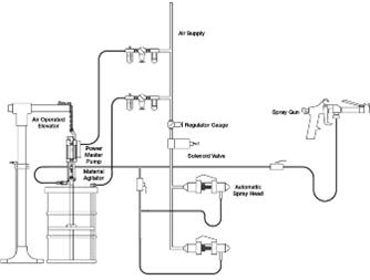 Wiring Diagram Practice besides Inside Airplane Diagram besides Air Flow Lines additionally Carrier Limit Switch Diagram additionally Wiring A  puter Inside. on hvac clearance distances